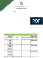 Cronograma de Actividades de Psicología Social