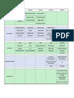 Study Plan ENSTA Borj Cedria - SIC