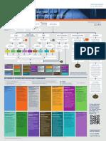 PED - Flow Chart - LloydsRegister2014_68_EUPoster_EN