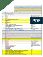 Index Akreditasi 2017