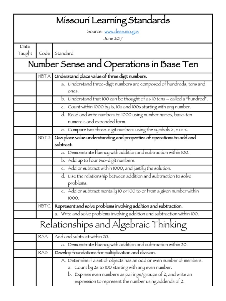 worksheet How To Write Numbers In Expanded Form place value expanded form blank clock faces printables coordinate how to write numbers in number bonds 1508085576 expanded