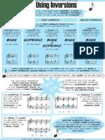 0204partwritinginversions.pdf