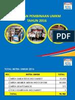 Laporan Pembinaan Umkm Indomaret 2016