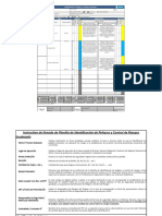 Anexo I - Planilla IPCR Ver 01