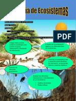 Secuencia de Ecosistema