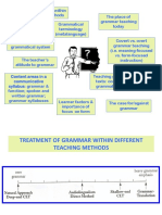 Grammar-Introduction (s) New