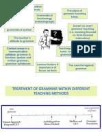 Grammar-Introduction (s) New