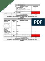 hb5 case rating criteria - excelsior isd
