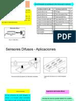 Tipos de Sensores Ópticos u Fotoeléctricos