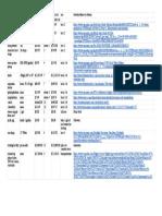 materials list - sheet1