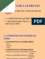 Quimica de Las Frutas