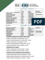 AGT - Oficio Padrao