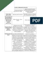 20 - Modelos Pedagogicos (Reparado)