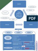 PERCEPCION COPORAL Control y Conciencia Corporal - Capacidades Perceptivo Motrices