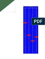 Powerprofile Sprinter v4