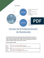 Causas de La Independencia de Guatemala