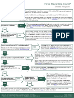 Flowchart - How Can I Use the FSC Trademarks