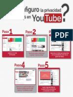 Privacidad en videos de You Tube.pdf