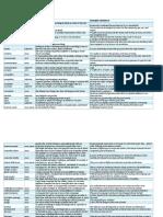 Vocab File 1