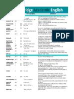 Vocab File C2