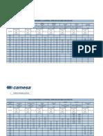 tabla-de-Resistencia-a-la-Ruptura-y-Pesos-de-los-Cables-mas-Usuales.pdf