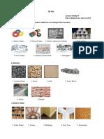 CMT(Class of Materials)