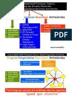 Dody Firmanda 2001 - Konsep, Struktur dan Model untuk Pengendalian Resistensi Antibiotik (Antimikroba) di Rumah Sakit