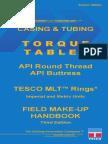 API-Thread-Torque-Table.pdf