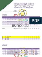 Matches UEFA Euro 2012 Poland - Ukraine