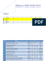 Qualifying UEFA EURO 2016