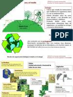 Ecología Biología CCAA