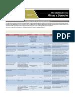 Calendario_de_Obligaciones_Mineras_Periodicas.pdf