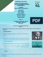 Ppt Simulacion de Negocio , Generacion de Ideas #10