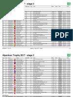 Alpentour Trophy 2017 - #2