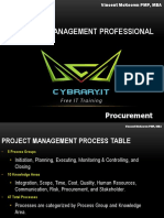 9 PMP - Procurement