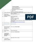 Daftar Bahan Praktek Semester 2 2017