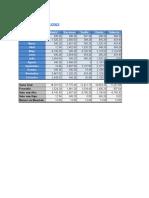 Excel - FuncionesBasicas