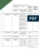TDS.pdf