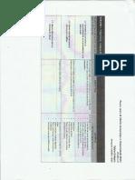 Pauta sobre el Diseño universal.pdf