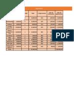 Depreciación Formulacion y Evaluación de Proyectos