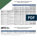 Información de concesionarios - Telefonia fija Marzo 2017.pdf