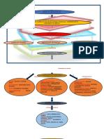 Mapa Conceptual Sobre Sistemas de Informacion