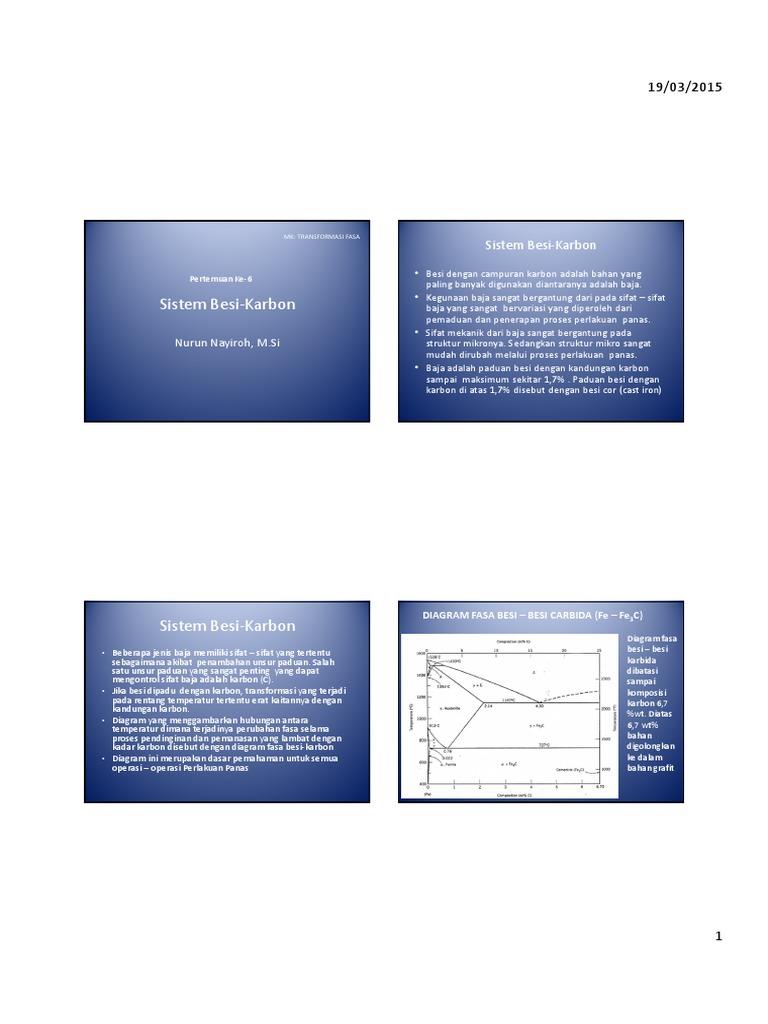 Pertemuan ke 6 sistem besi karbonpdf ccuart Choice Image