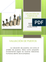 Valuación de Puestos - Capital Humano