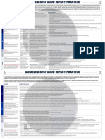 Guidelines for Good Impact Practice