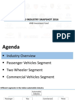 Auto Sector Report