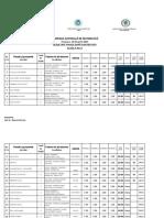 Rezultat ONM 2017 Clasa XII