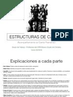 Estructuras de Cante 3º - Grupo Cantiñas