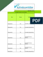 ANEXO D. Matriz de Identificación, Evaluación y Valoración de Aspectos e Impactos Ambientales.