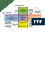 chacanadeproblemas-161010210440.docx